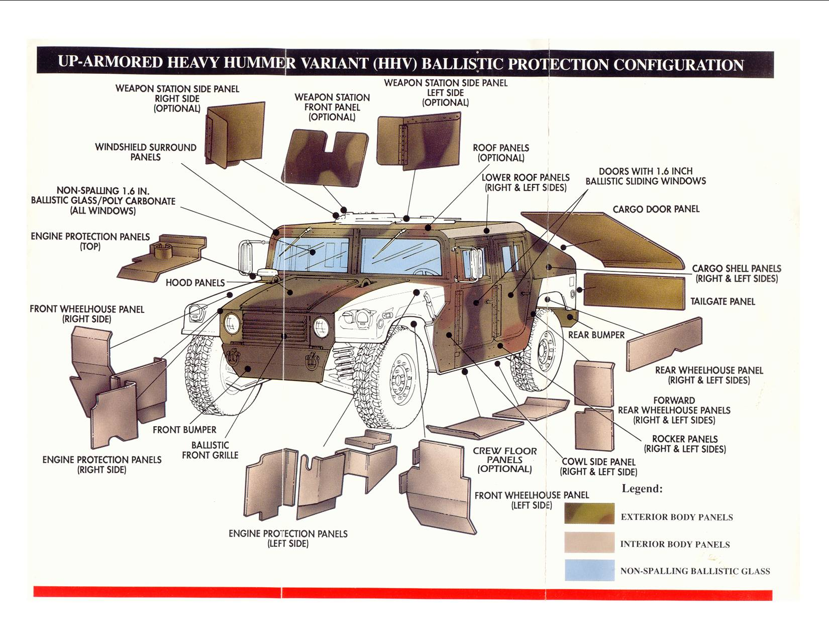 military vehicle schematic with 2001 Hmmwv M1025 A2 Up Armored on Viewtopic moreover 806908 furthermore Maxson Quad 50 Caiber M45 also Vehicule 190 Navette T 2c Theta likewise L2 air ejectors fuelcells.